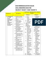 Cadangan Pembinaan Aktiviti Dalam Modul Kemahiran Asas TMK.docx