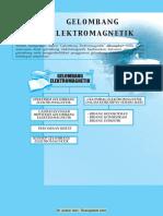 Bab 6 Gelombang Elektromagnetik.pdf