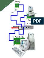 Retele de Calculatoare Curs PDF