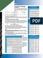 SizingTransformers.pdf
