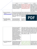 Annotated Bibliography (5)