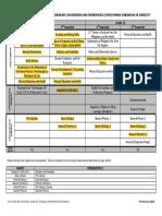 STEM Strand Scheduling_0