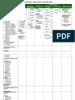 Klasifikasi Obat Antimikroba