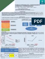 poster gravità dei disturbi di personalità e funzionamento metacognitivo e interpersonale_.pdf