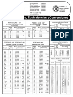 Tabla_de_Roscas_Equivalencias_y_Conversiones.pdf