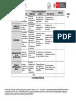 235145523 Rubrica Para Evaluar El Organizador Visual Sesion 4