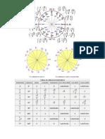 Formulas de calculo.pdf