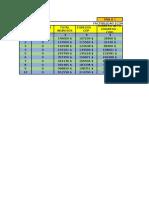 Actividad 2 Modulo 3