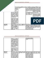 Election Law Case Digest Matrix 2