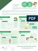 -Plástico+Vida Infografía