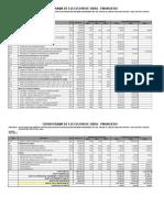 Cronograma Financiero de Ejecucion de Obra
