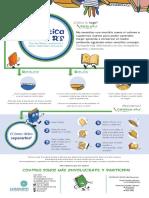 Reduce, Reusa y Recicla. Infografía