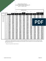 16-17 Licensed Teacher Salary Schedule - PSD