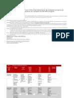 Pauta Evaluación Supervisor Centro PrácticaEvaluación de Competencias Genericas