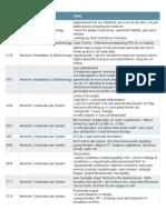 UWorld Notes part 2