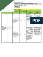 IPCRF(T1, T2, T3) 2016-2017