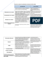 Los Programas y Técnicas de Modificación de Conducta