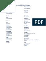 23 idiomas que se hablan en Guatemala.docx