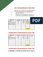 Tabla de Coeficientes Materiales Carga Termica