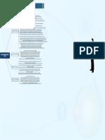 Mapa Mental Actividad Financiera Del Edo.