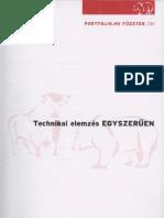 Portfolio.hu - Technikai elemzés I Egyszerűen