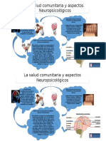 Mapa de Ideas Neuropsicologia