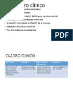 Cuadro clínico.pptx