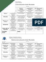 Rubrica Evaluacion 3 - 4 Basico