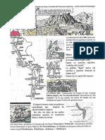 + Los Incas, Conquista del Perú, Fundación de Lima, Creación del Virreinato del Perú.docx