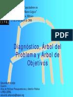 Cómo hacer un Árbol Del Problema,  Árbol de Objetivos y Diagnóstico,