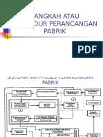 7.-Langkah-Atau-Prosedur-Perancangan-Pabrik (1)