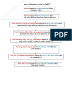 Summary of Literature Review on FinFETs