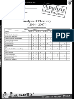 2008 Chemistry Times With Answer