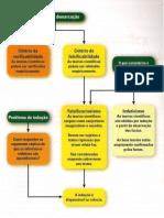 Problema da demarcação.pdf