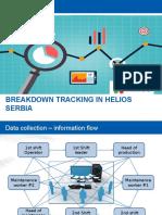 Breakdown Tracking in Helios Serbia
