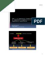 Competencia Linguistica, Pragmatica y Comunicativa