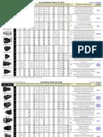 2016 Anamorphic Prime Lens Chart.pdf