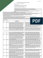 Date Sheet June, 17