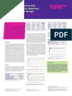 PVA HME Improve Solubility