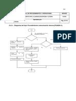 procedim comunic interna y externa.pdf