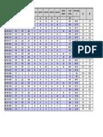 0618 grade sheet- 88