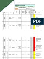 Panorama operativos Factores de Riesgo Nov2012