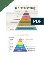 Piramide de Aprendizaje Edgar Dale