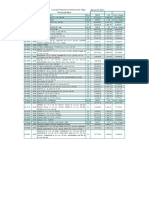 catalogo de precios vega.pdf