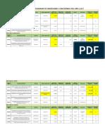 Propuesta de Proyectos de Inversion 2017