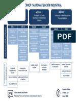 electronica-y-automatizacion-industrial.pdf
