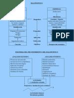 Auditoria-Administrativa-Diagnostico