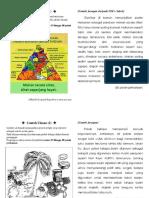 Contoh Ulasan___BM Penulisan UPSR.pdf