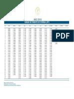 ufv.pdf
