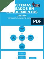 Mapa Conceptual u1